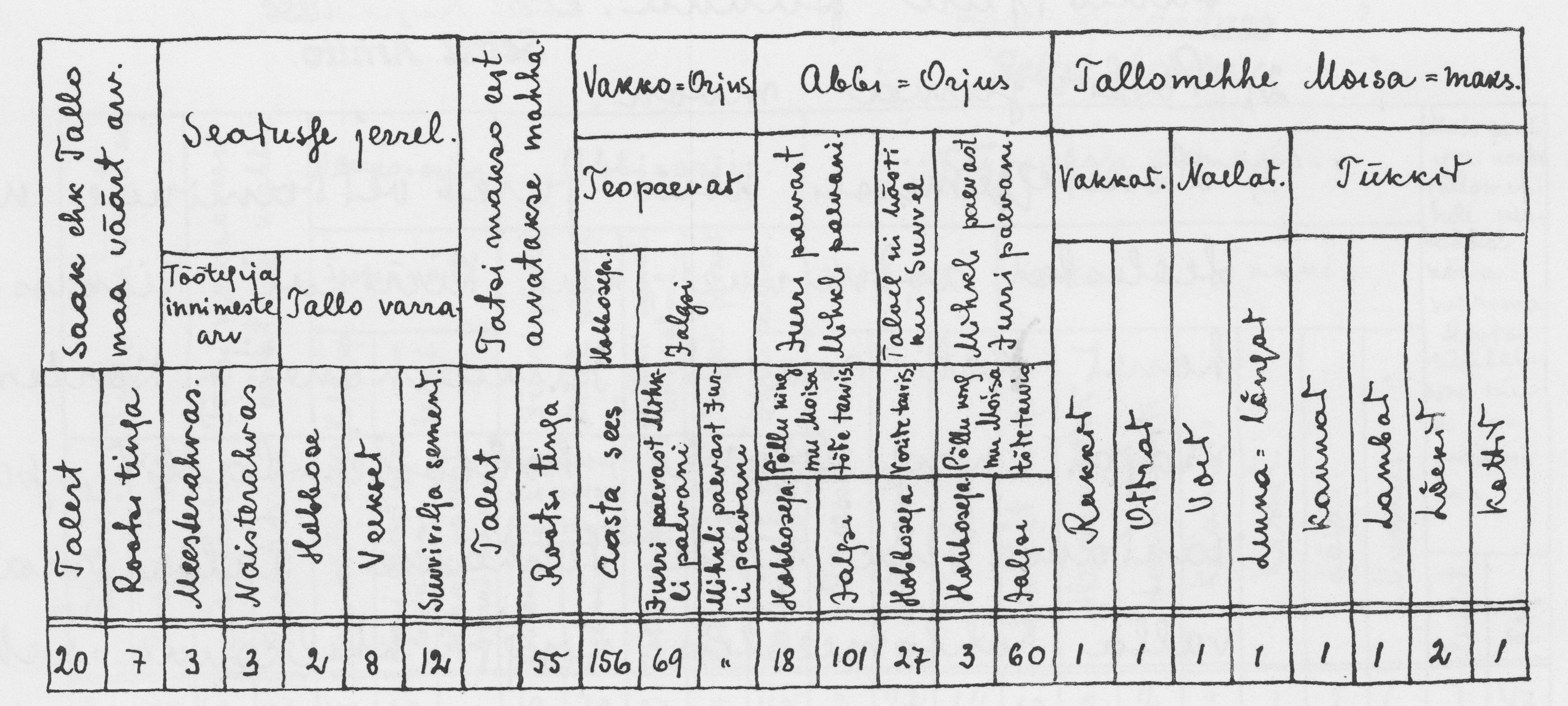 115f7cdd650 Ajalooline pärimus Põltsamaalt II - Folklore
