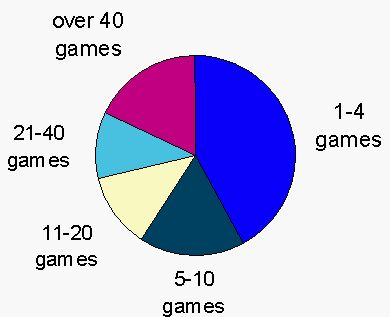 Anu diagram 1 schools as contributors of games ccuart Gallery