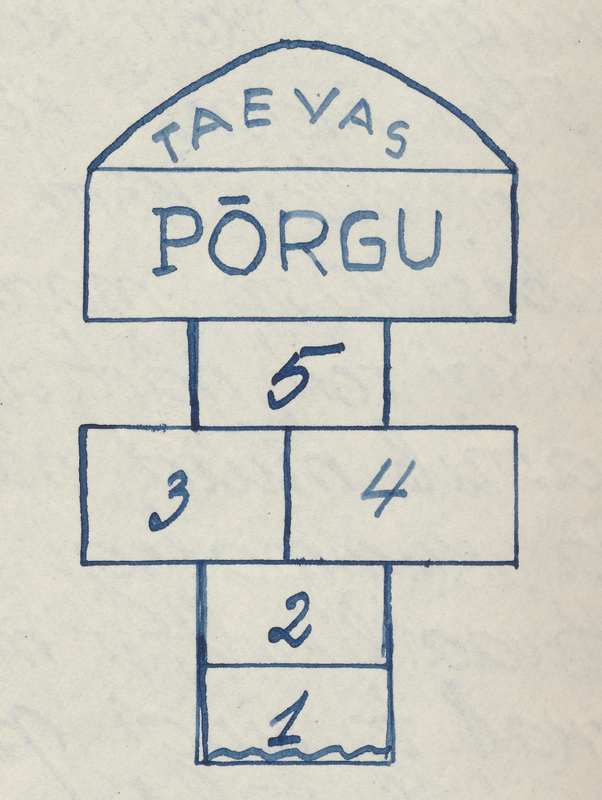 http://www.folklore.ee/era/materjalid/parandiaastale/era_2_99_504-kast.jpg